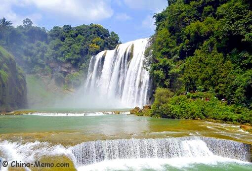China Guizhou Huangguoshu Waterfall