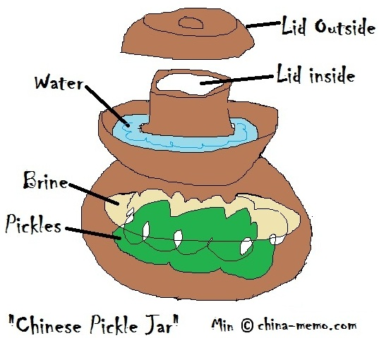 Chinese pickle jar illustration.